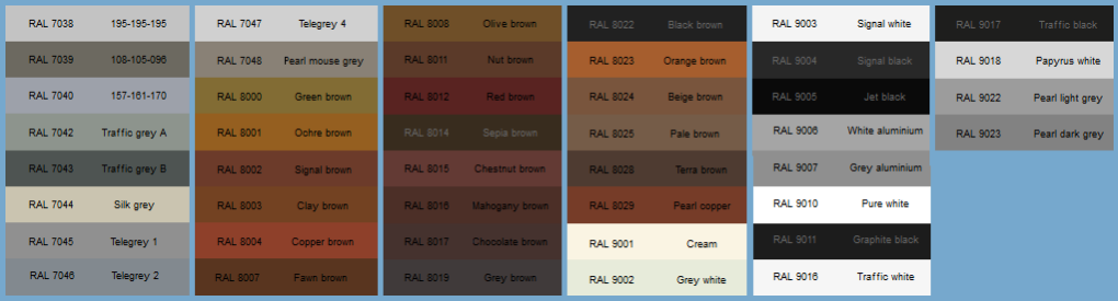 Ral Paint Colour Chart For Polyester Powder Coating Mm Access Ltd